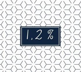 Indexation 2016-17